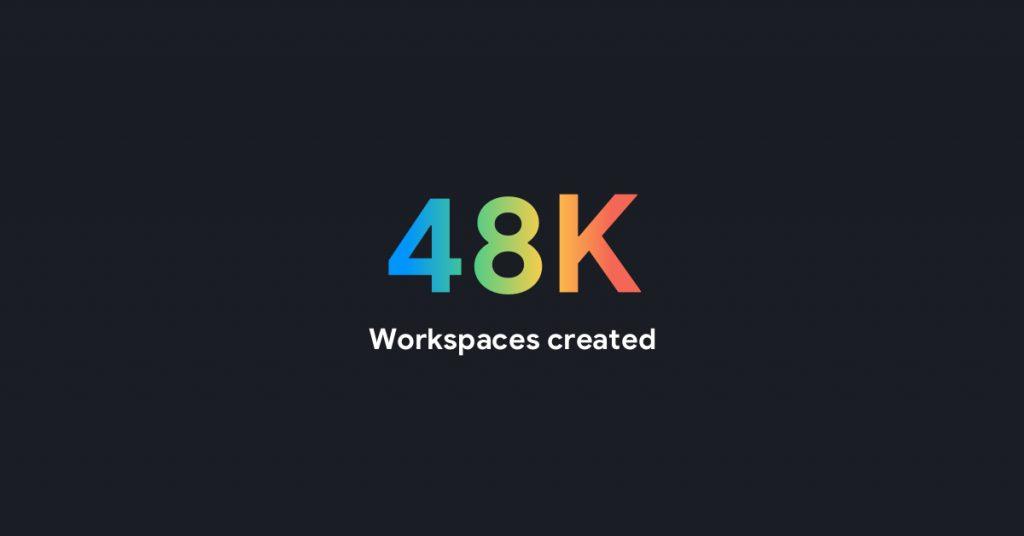 Workspaces Created