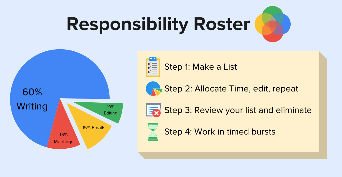 responsibility Roster